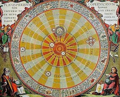 Heliocentrisme van Copernicus